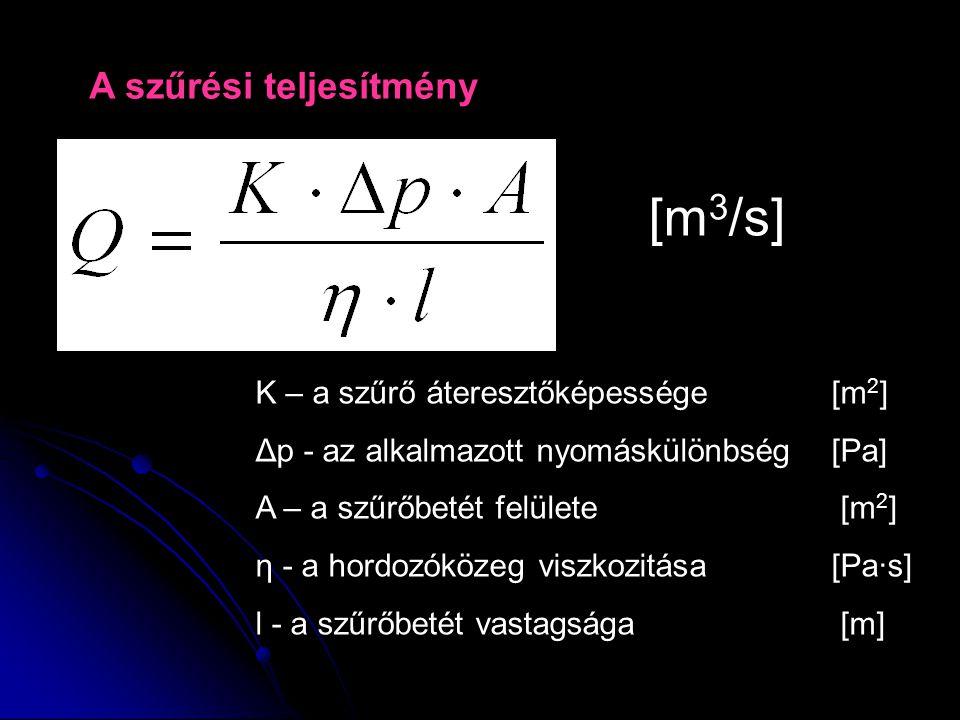 [m3/s] A szűrési teljesítmény K – a szűrő áteresztőképessége [m2]